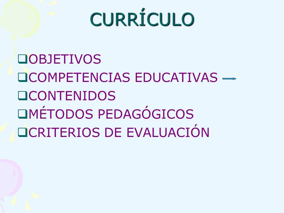 CURRÍCULO OBJETIVOS COMPETENCIAS EDUCATIVAS CONTENIDOS MÉTODOS PEDAGÓGICOS CRITERIOS DE EVALUACIÓN