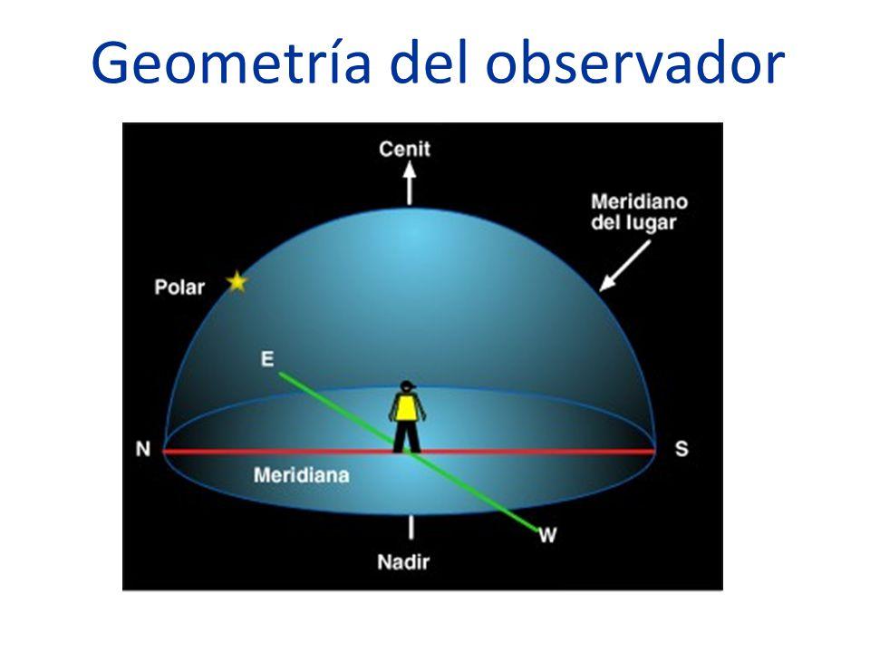 Geometría del observador