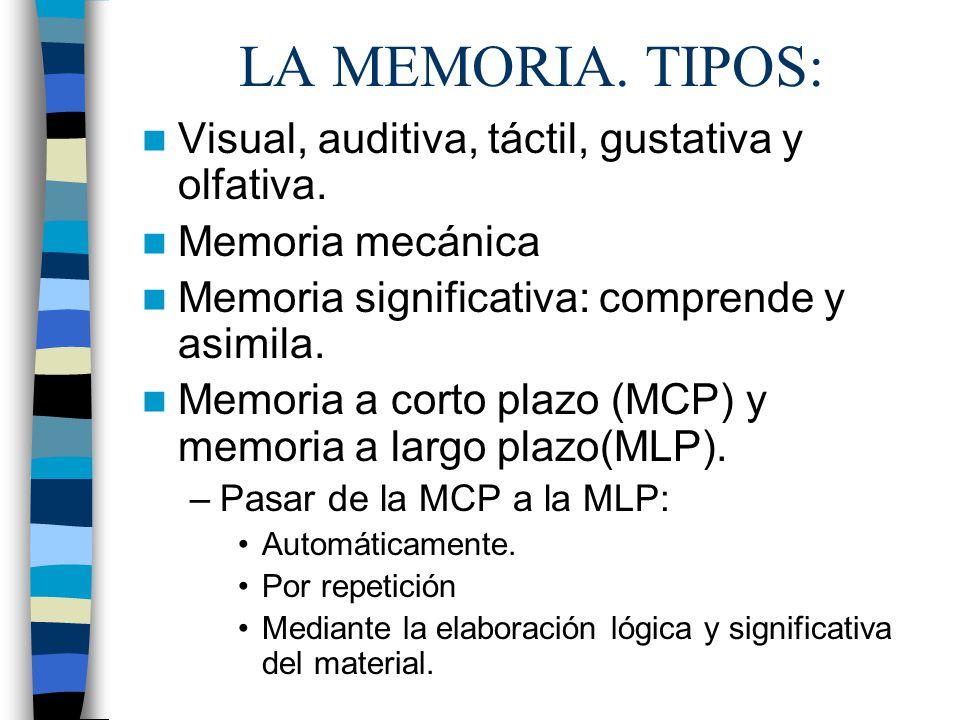 LA MEMORIA. TIPOS: Visual, auditiva, táctil, gustativa y olfativa. Memoria mecánica Memoria significativa: comprende y asimila. Memoria a corto plazo