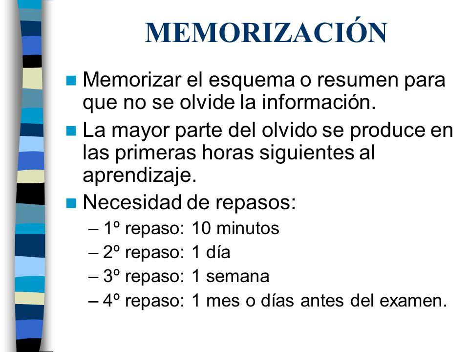 MEMORIZACIÓN Memorizar el esquema o resumen para que no se olvide la información. La mayor parte del olvido se produce en las primeras horas siguiente