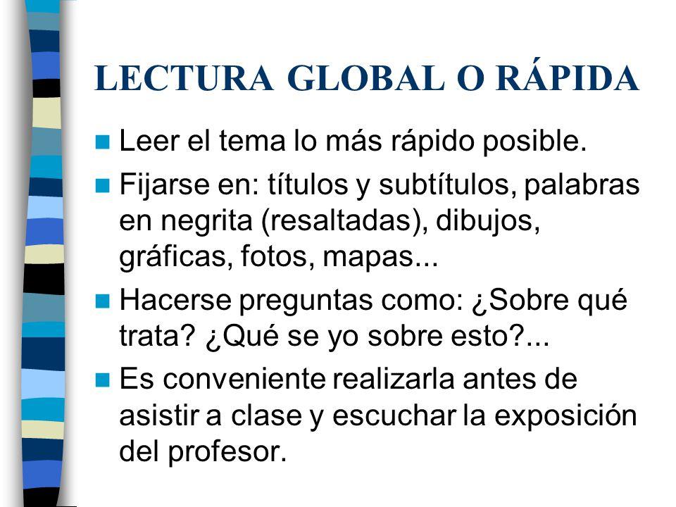 LECTURA GLOBAL O RÁPIDA Leer el tema lo más rápido posible. Fijarse en: títulos y subtítulos, palabras en negrita (resaltadas), dibujos, gráficas, fot