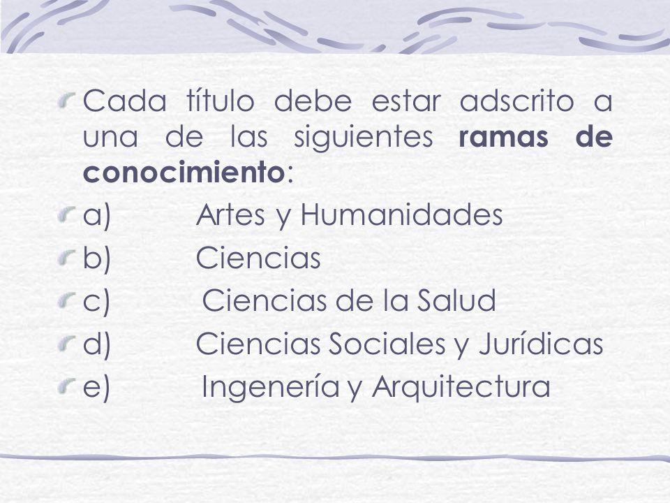 Cada título debe estar adscrito a una de las siguientes ramas de conocimiento : a) Artes y Humanidades b) Ciencias c) Ciencias de la Salud d) Ciencias Sociales y Jurídicas e) Ingenería y Arquitectura