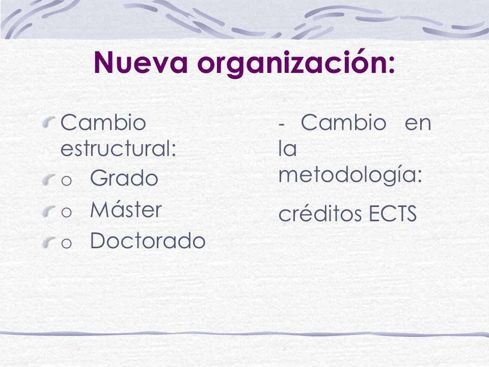 Nueva organización: Cambio estructural: o Grado o Máster o Doctorado - Cambio en la metodología: créditos ECTS