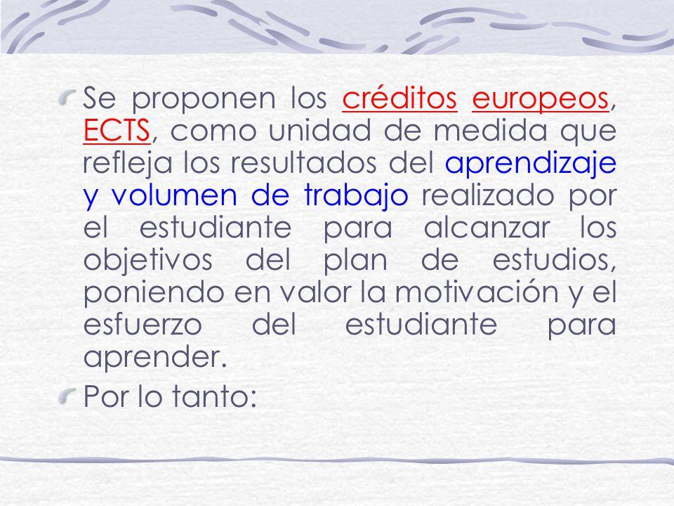 Se proponen los créditos europeos, ECTS, como unidad de medida que refleja los resultados del aprendizaje y volumen de trabajo realizado por el estudiante para alcanzar los objetivos del plan de estudios, poniendo en valor la motivación y el esfuerzo del estudiante para aprender.
