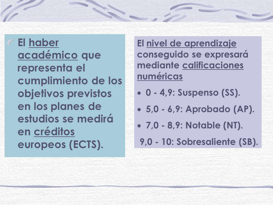 El haber académico que representa el cumplimiento de los objetivos previstos en los planes de estudios se medirá en créditos europeos (ECTS). El nivel