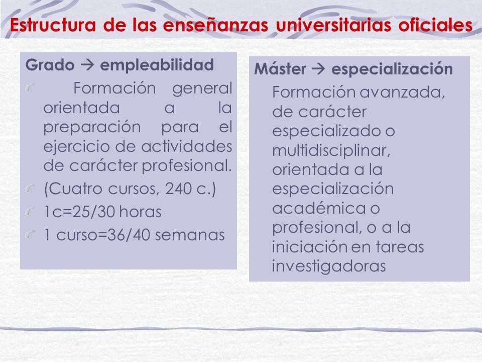 Estructura de las enseñanzas universitarias oficiales Grado empleabilidad Formación general orientada a la preparación para el ejercicio de actividade