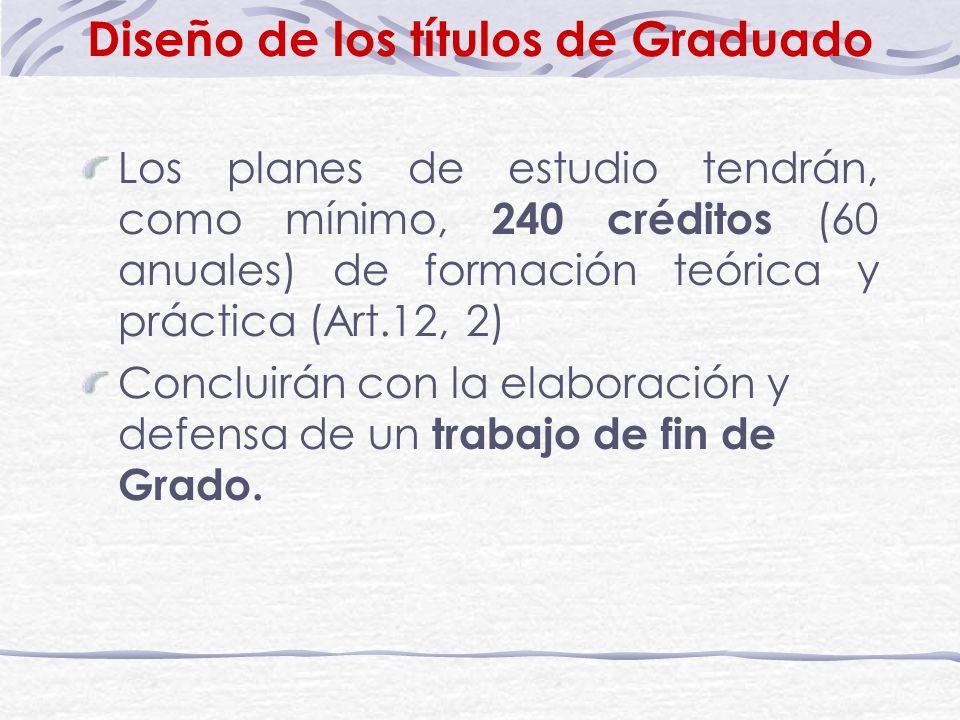 Diseño de los títulos de Graduado Los planes de estudio tendrán, como mínimo, 240 créditos (60 anuales) de formación teórica y práctica (Art.12, 2) Concluirán con la elaboración y defensa de un trabajo de fin de Grado.