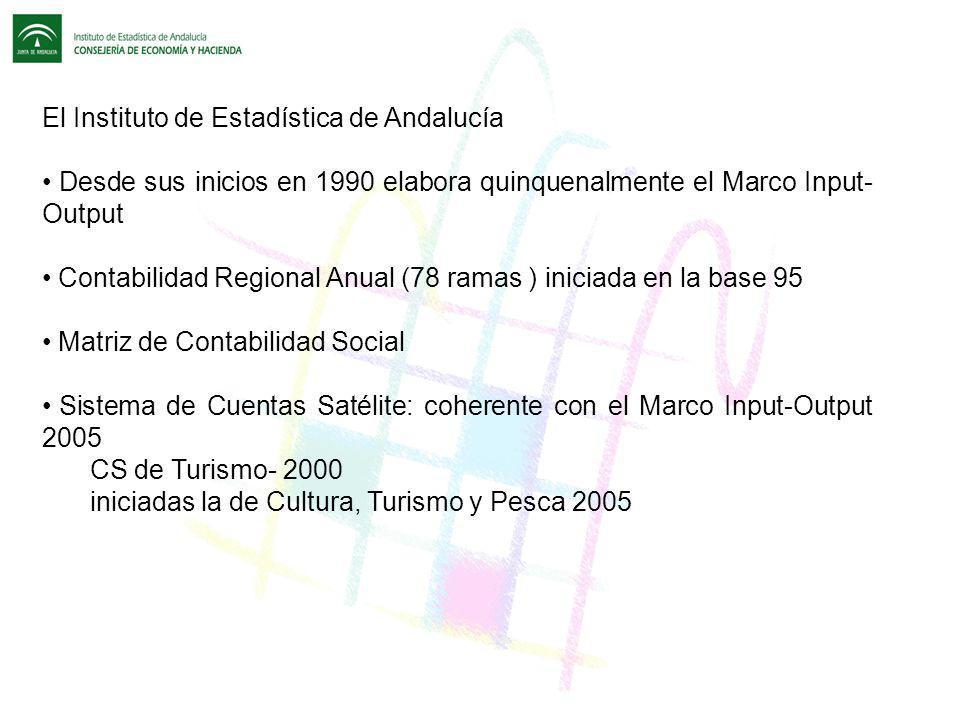 El Instituto de Estadística de Andalucía Desde sus inicios en 1990 elabora quinquenalmente el Marco Input- Output Contabilidad Regional Anual (78 rama