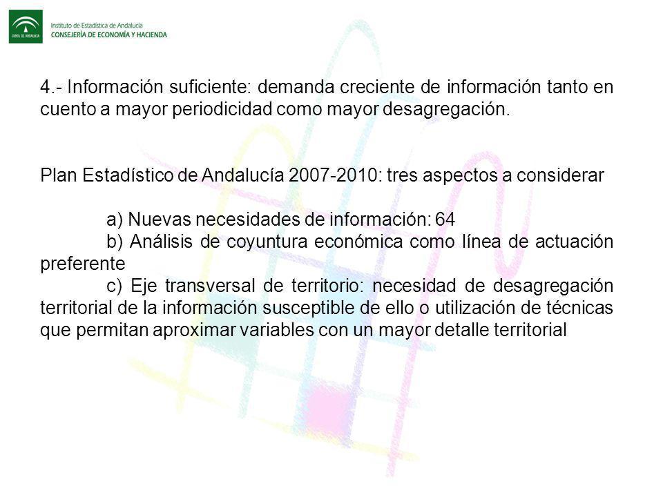 4.- Información suficiente: demanda creciente de información tanto en cuento a mayor periodicidad como mayor desagregación. Plan Estadístico de Andalu