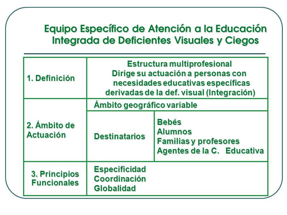 Equipo Específico de Atención a la Educación Integrada de Deficientes Visuales y Ciegos Especificidad Coordinación Coordinación Globalidad Globalidad 3.