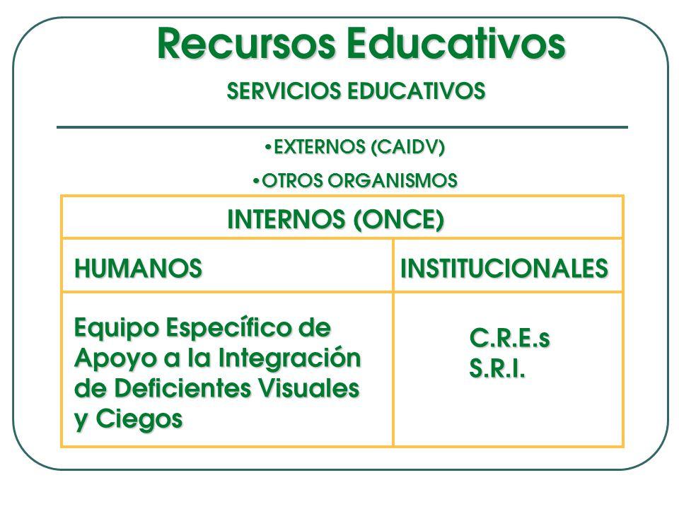 SERVICIOS EDUCATIVOS EXTERNOS (CAIDV) EXTERNOS (CAIDV) OTROS ORGANISMOS OTROS ORGANISMOS C.R.E.sS.R.I.