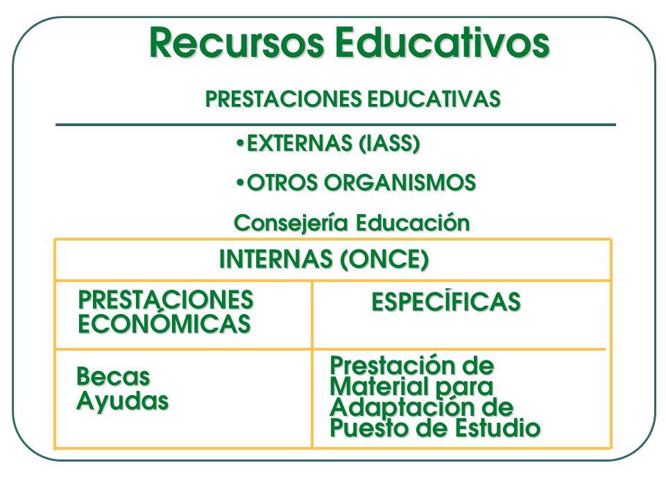 PRESTACIONES EDUCATIVAS EXTERNAS (IASS) EXTERNAS (IASS) OTROS ORGANISMOS OTROS ORGANISMOS Consejería Educación Prestación de Material para Adaptación de Puesto de Estudio BecasAyudas ESPECÍFICAS PRESTACIONES ECONÓMICAS INTERNAS (ONCE) Recursos Educativos