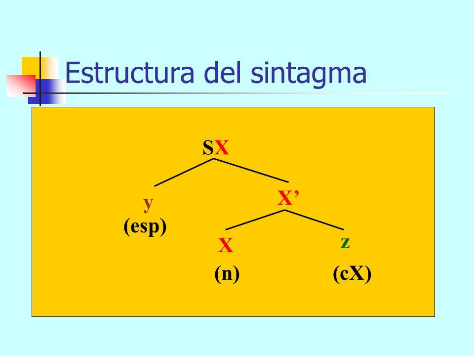 Sintaxis general Cuadros y esquemas para el análisis sintáctico de textos Pedro Ferreira Páez
