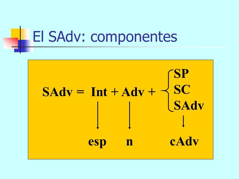 a causa de que no estudias más El SP: esquema arbóreo SP (n)(cT) P (esp) SC P Int para el que estudie más