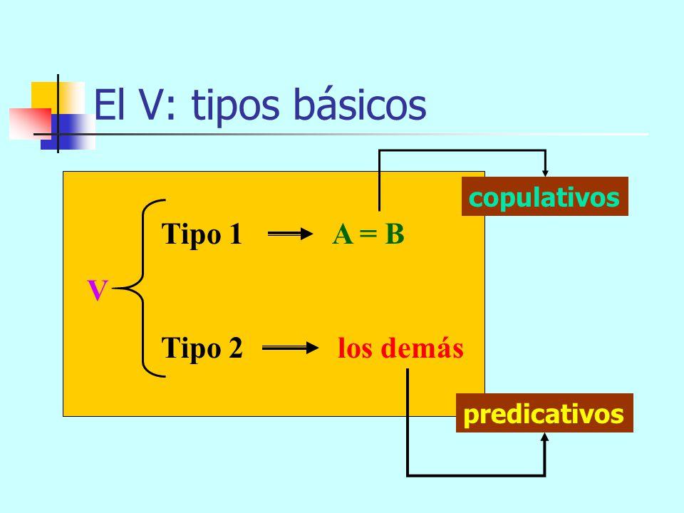 enseguida que pude El SAdv: esquema arbóreo SAdv (n) (cAdv) Int Adv (esp) SC tan pronto como lo comprendió
