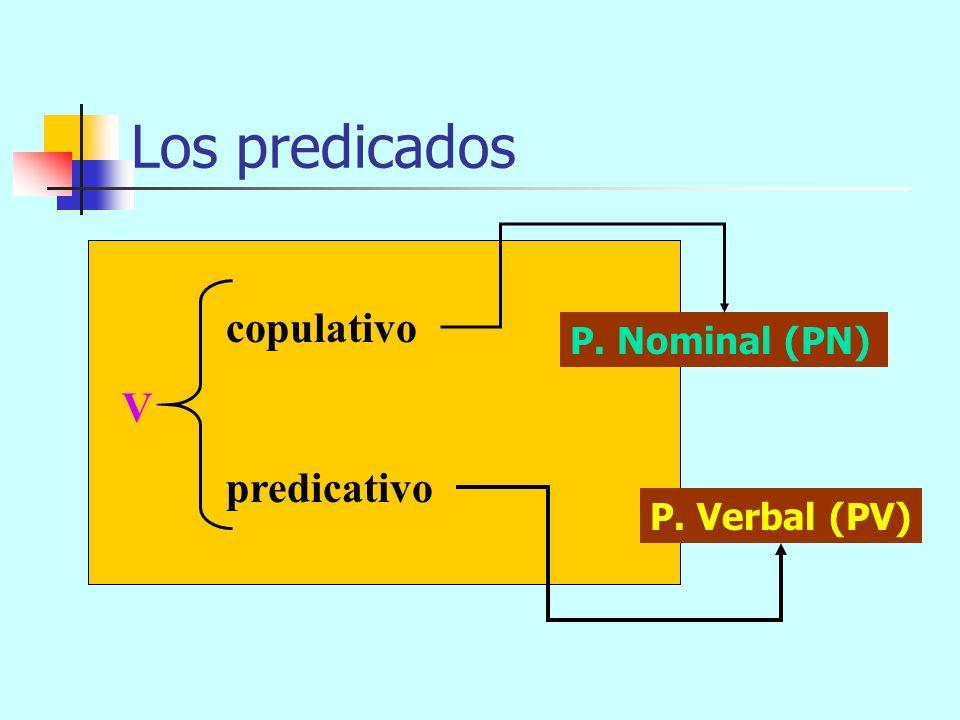 El V: tipos básicos V Tipo 1 Tipo 2 A = B los demás copulativos predicativos