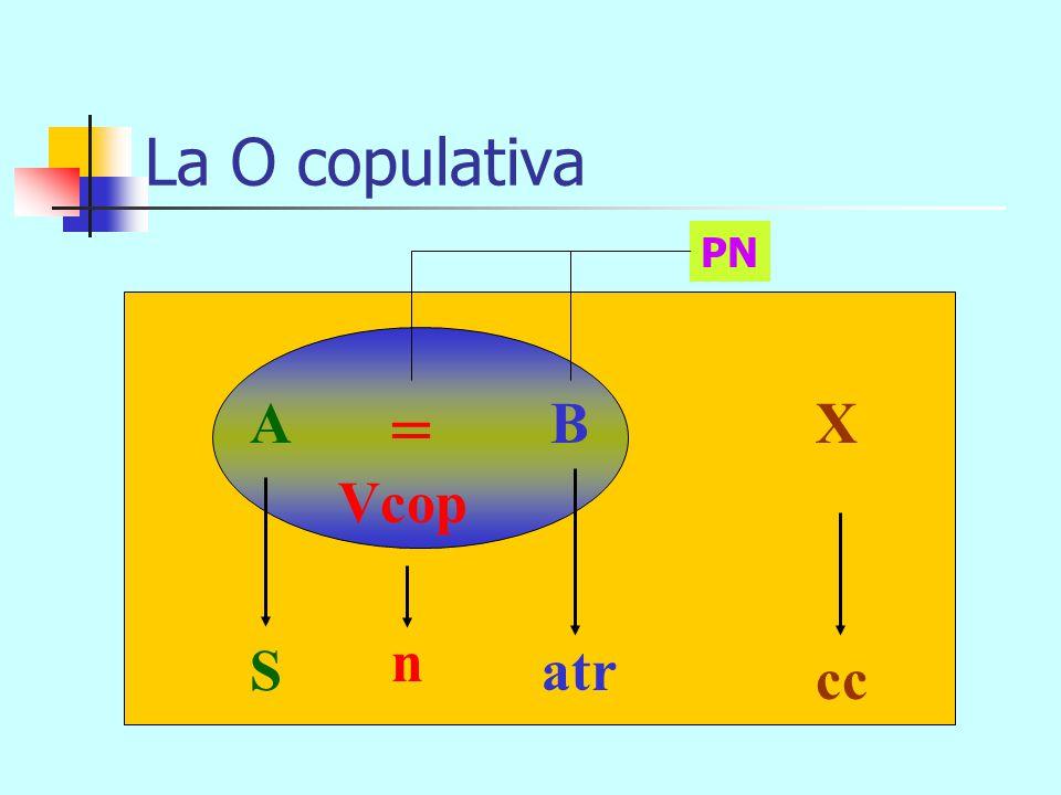 Los predicados V copulativo predicativo P. Nominal (PN) P. Verbal (PV)