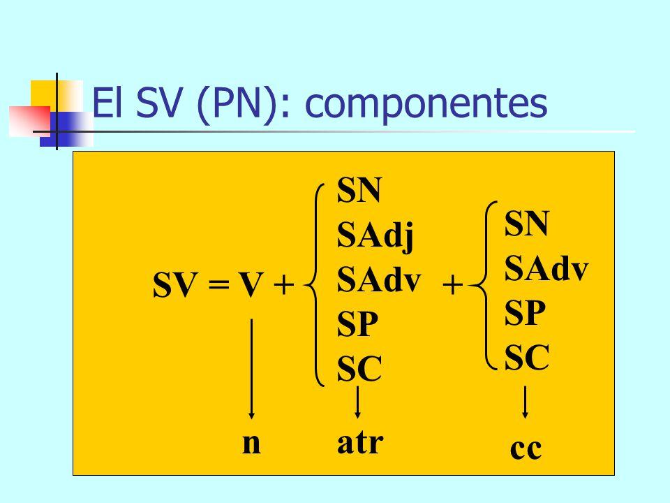 La O copulativa n atr X cc S AB Vcop PN =