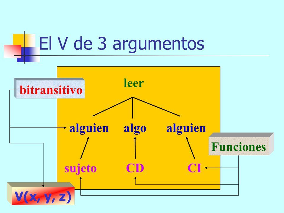 El V de 2 argumentos comer alguienalgo SujCD Funciones transitivo V(x, y)