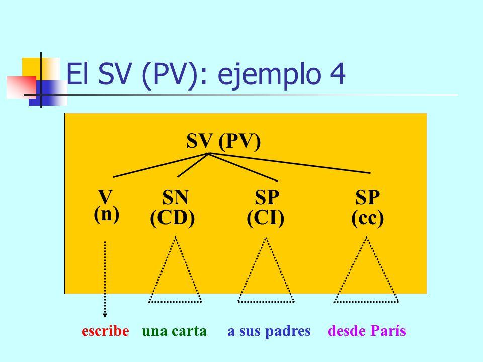 anunció que se iba al director porque ganaba poco El SV (PV): ejemplo 3 SV (PV) (CD)(cc) V SC (n) SC (CI) SP