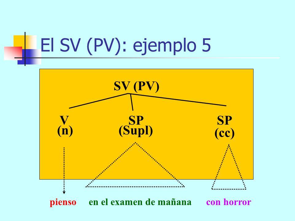 El V preposicional pensar en alguienalgo SujSupl Funciones prepositivo V(x, y)