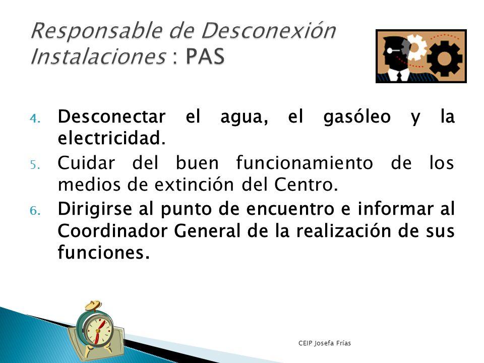 1.Tocar el timbre de alarma por indicación del Coordinador General.