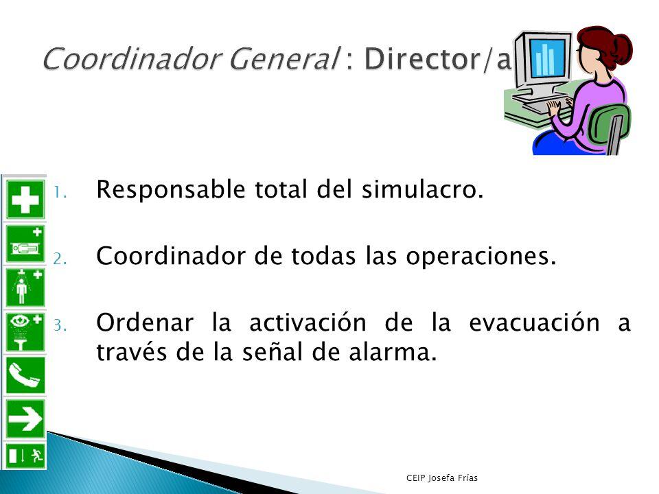 Coordinador/a General Encargado de Comunicaciones Profesores/as de Grupo Responsable Desconexión Instalaciones Responsable alumnos/as con n.e.a.e Alumnos/as CEIP Josefa Frías