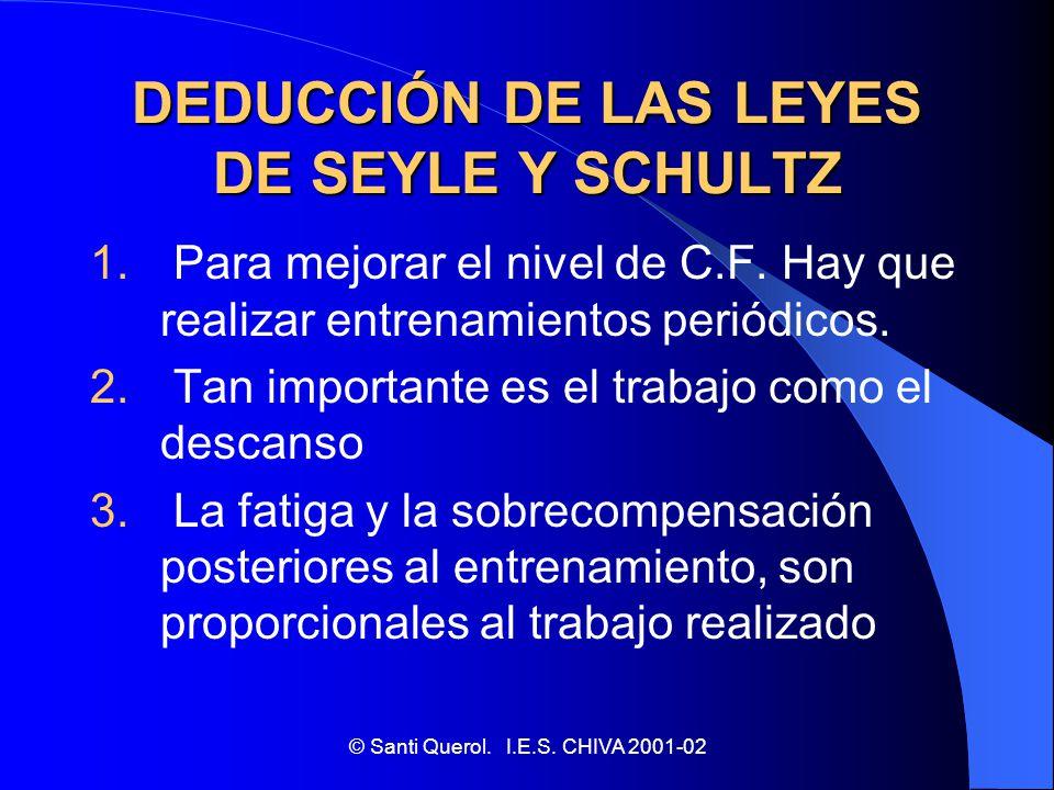 © Santi Querol. I.E.S. CHIVA 2001-02 DEDUCCIÓN DE LAS LEYES DE SEYLE Y SCHULTZ 1. Para mejorar el nivel de C.F. Hay que realizar entrenamientos periód