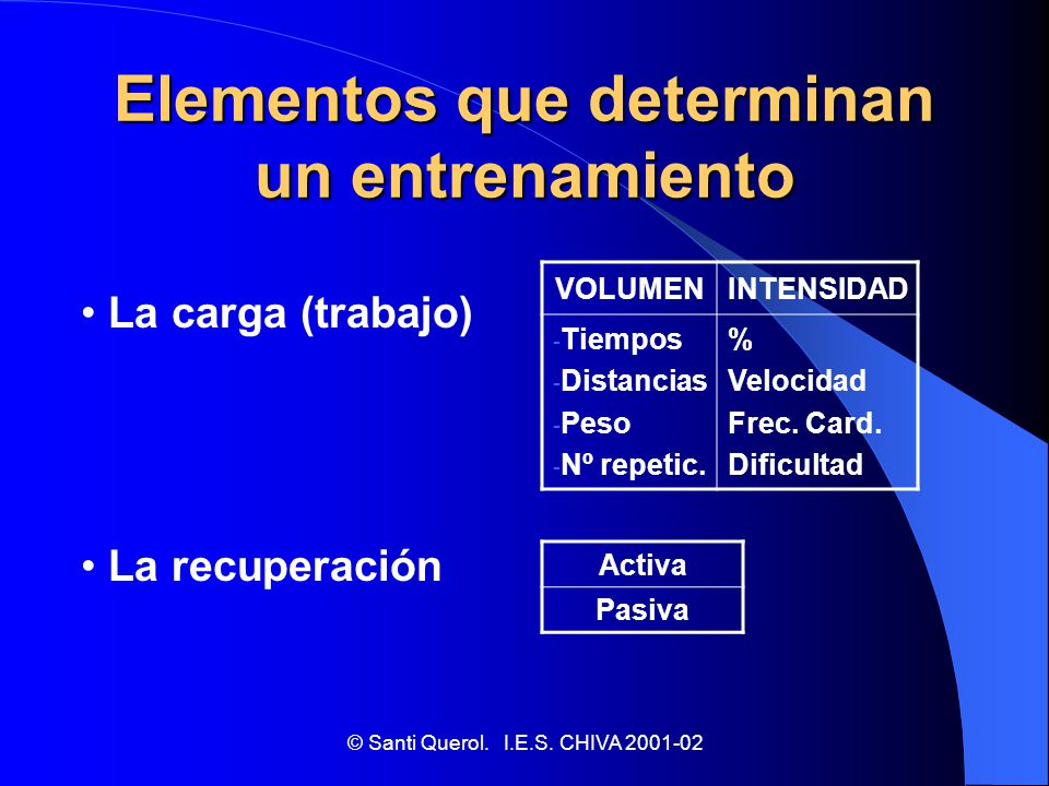 © Santi Querol. I.E.S. CHIVA 2001-02 Elementos que determinan un entrenamiento La carga (trabajo) VOLUMENINTENSIDAD - Tiempos - Distancias - Peso - Nº