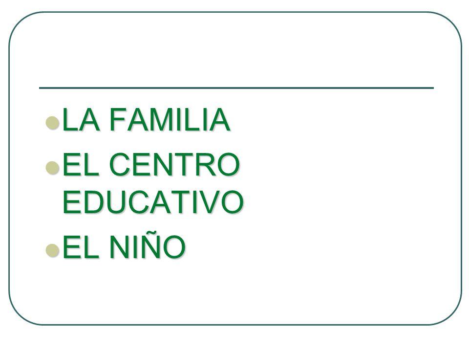 LA FAMILIA LA FAMILIA EL CENTRO EDUCATIVO EL CENTRO EDUCATIVO EL NIÑO EL NIÑO