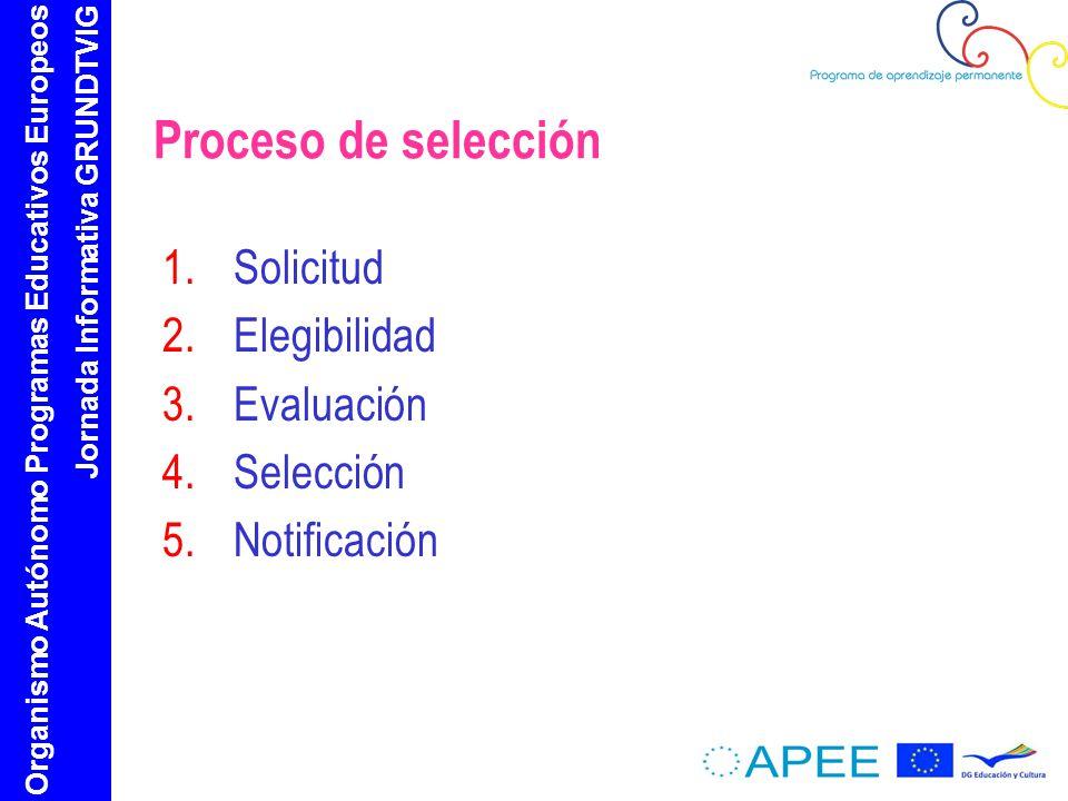 Organismo Autónomo Programas Educativos Europeos Jornada Informativa GRUNDTVIG Proceso de selección 1.Solicitud 2.Elegibilidad 3.Evaluación 4.Selección 5.Notificación