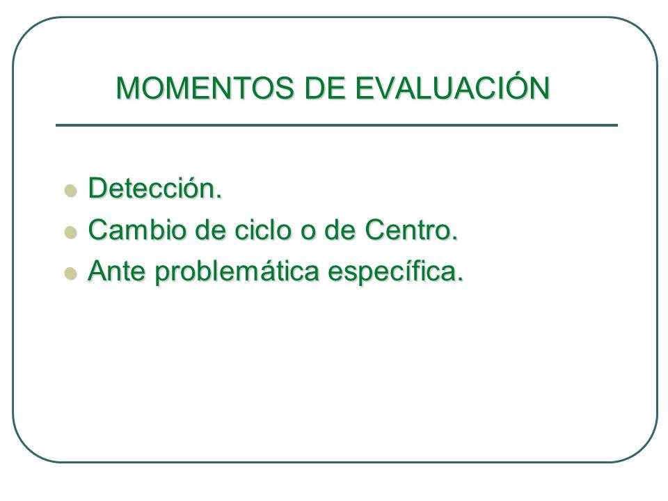 MOMENTOS DE EVALUACIÓN Detección. Detección. Cambio de ciclo o de Centro. Cambio de ciclo o de Centro. Ante problemática específica. Ante problemática