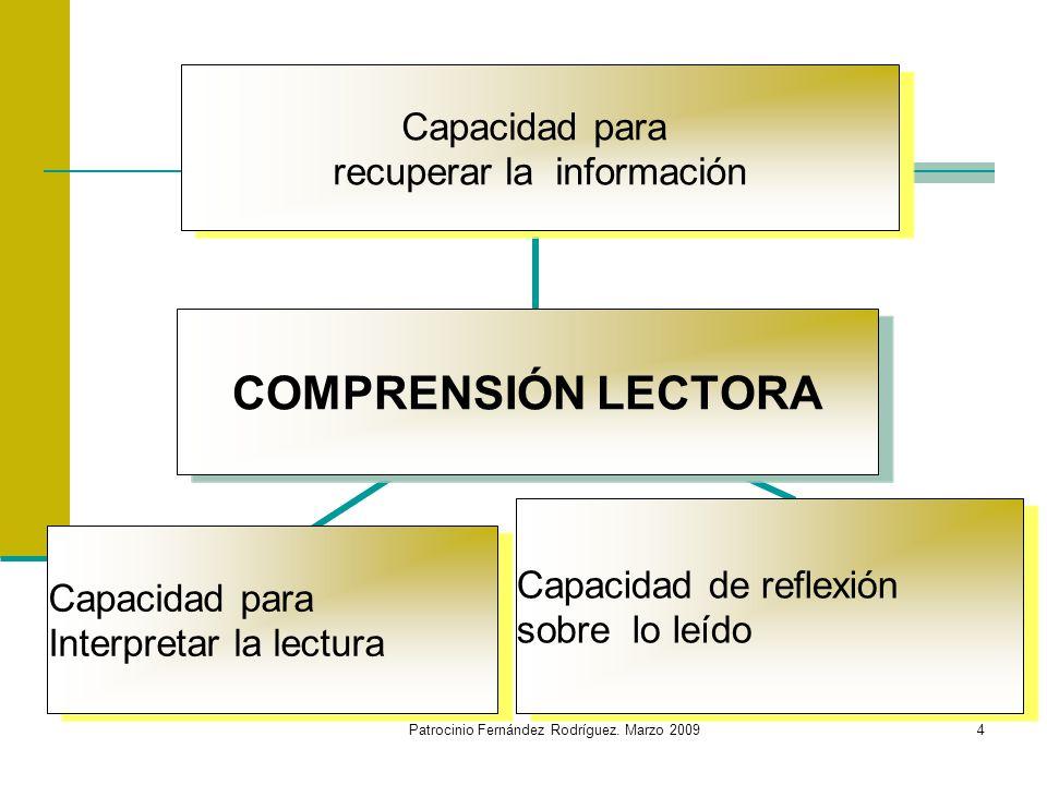 Patrocinio Fernández Rodríguez. Marzo 20094 COMPRENSIÓN LECTORA Capacidad para recuperar la información Capacidad de reflexión sobre lo leído Capacida