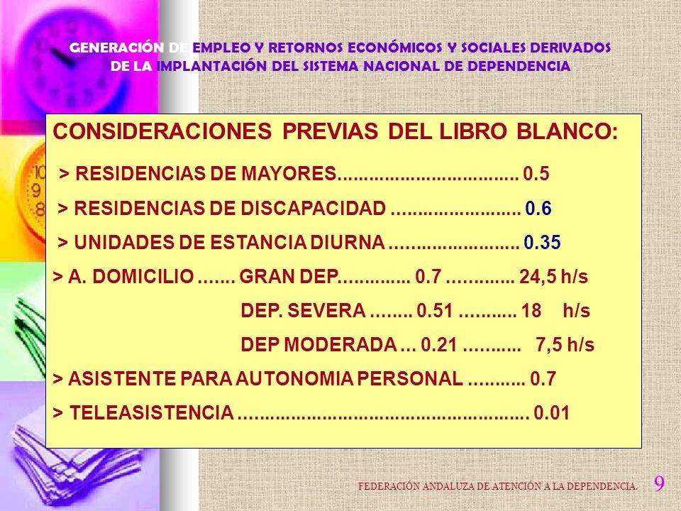 CONSIDERACIONES PREVIAS DEL LIBRO BLANCO: > RESIDENCIAS DE MAYORES...................................