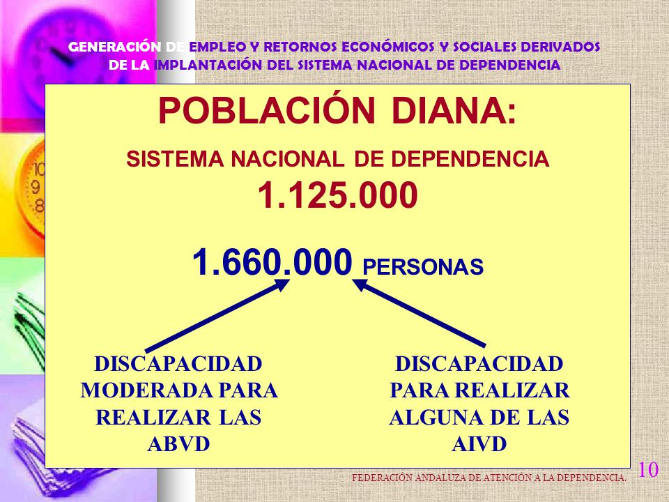 POBLACIÓN DIANA: SISTEMA NACIONAL DE DEPENDENCIA 1.125.000 1.660.000 PERSONAS 10 DISCAPACIDAD MODERADA PARA REALIZAR LAS ABVD DISCAPACIDAD PARA REALIZAR ALGUNA DE LAS AIVD GENERACIÓN DE EMPLEO Y RETORNOS ECONÓMICOS Y SOCIALES DERIVADOS DE LA IMPLANTACIÓN DEL SISTEMA NACIONAL DE DEPENDENCIA FEDERACIÓN ANDALUZA DE ATENCIÓN A LA DEPENDENCIA.