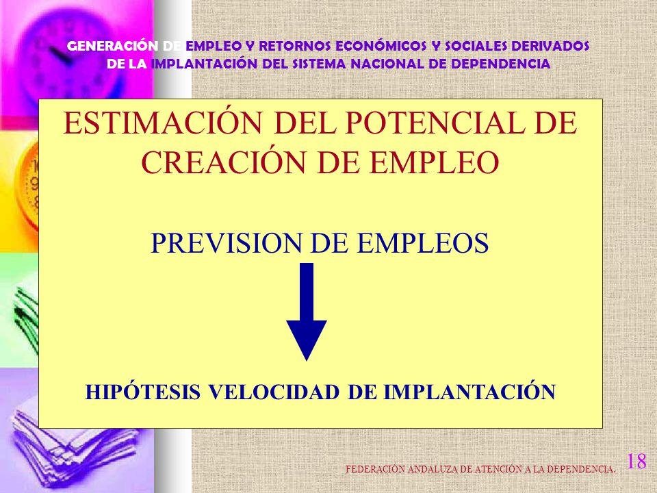 18 ESTIMACIÓN DEL POTENCIAL DE CREACIÓN DE EMPLEO PREVISION DE EMPLEOS HIPÓTESIS VELOCIDAD DE IMPLANTACIÓN GENERACIÓN DE EMPLEO Y RETORNOS ECONÓMICOS Y SOCIALES DERIVADOS DE LA IMPLANTACIÓN DEL SISTEMA NACIONAL DE DEPENDENCIA FEDERACIÓN ANDALUZA DE ATENCIÓN A LA DEPENDENCIA.
