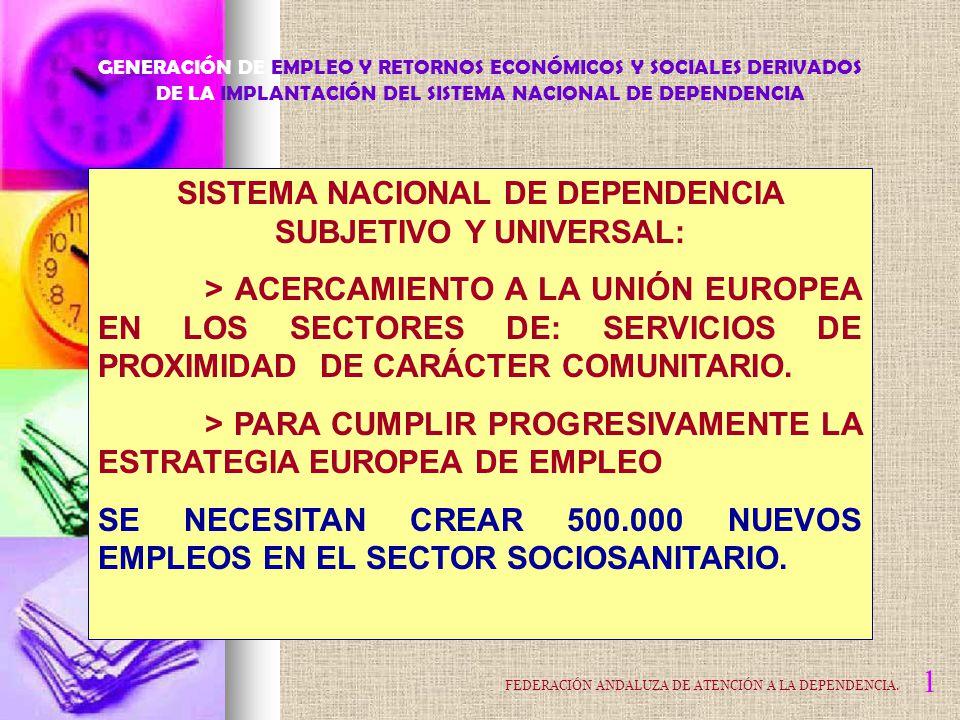 12 GENERACIÓN DE EMPLEO Y RETORNOS ECONÓMICOS Y SOCIALES DERIVADOS DE LA IMPLANTACIÓN DEL SISTEMA NACIONAL DE DEPENDENCIA FEDERACIÓN ANDALUZA DE ATENCIÓN A LA DEPENDENCIA.
