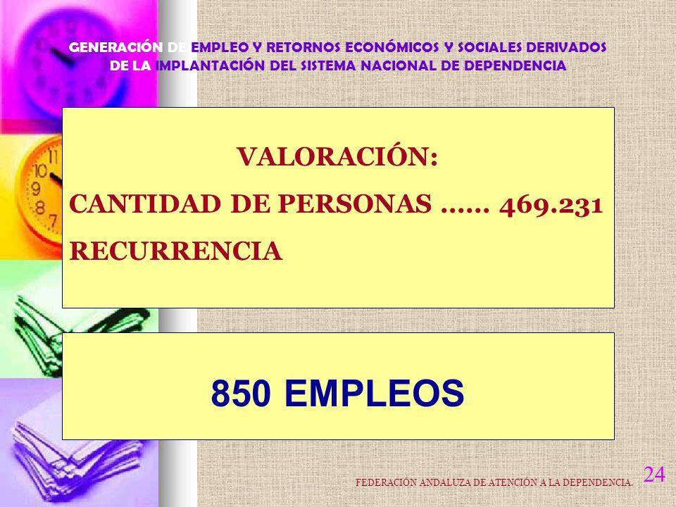 24 VALORACIÓN: CANTIDAD DE PERSONAS......
