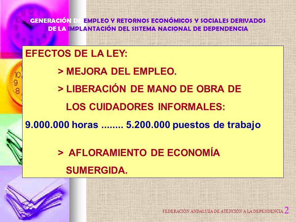 EFECTOS DE LA LEY: > MEJORA DEL EMPLEO.