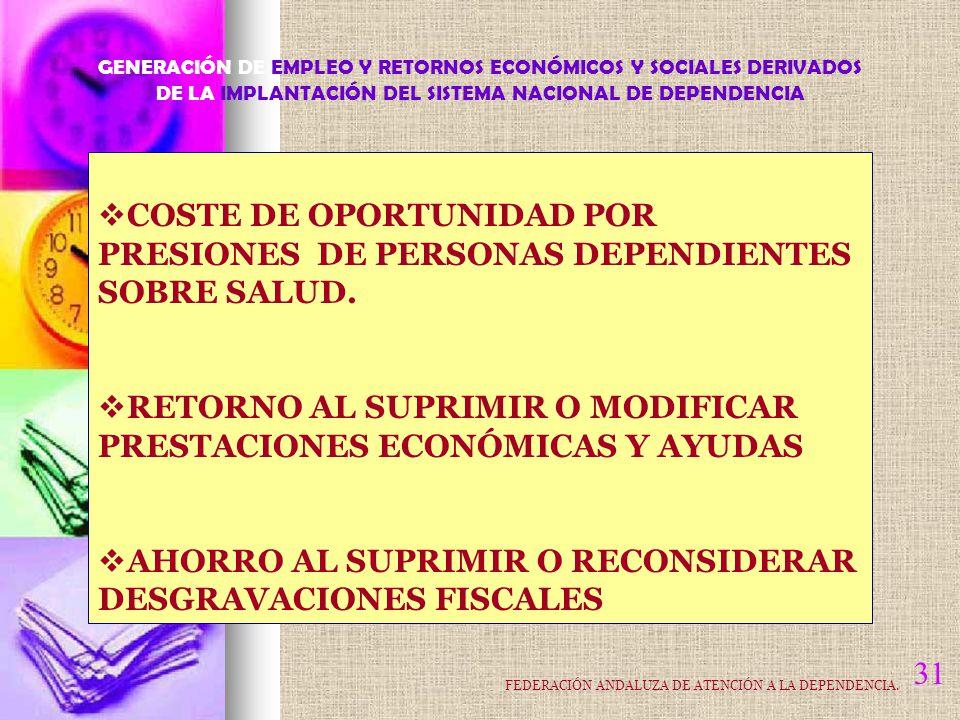 31 COSTE DE OPORTUNIDAD POR PRESIONES DE PERSONAS DEPENDIENTES SOBRE SALUD.
