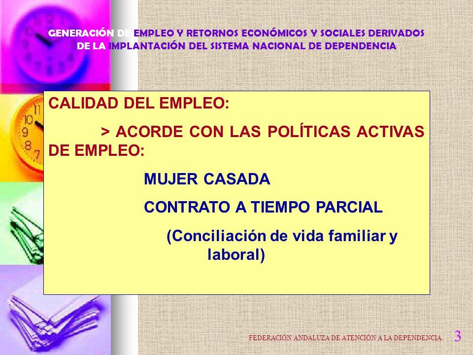 CALIDAD DEL EMPLEO: > ACORDE CON LAS POLÍTICAS ACTIVAS DE EMPLEO: MUJER CASADA CONTRATO A TIEMPO PARCIAL (Conciliación de vida familiar y laboral) 3 GENERACIÓN DE EMPLEO Y RETORNOS ECONÓMICOS Y SOCIALES DERIVADOS DE LA IMPLANTACIÓN DEL SISTEMA NACIONAL DE DEPENDENCIA FEDERACIÓN ANDALUZA DE ATENCIÓN A LA DEPENDENCIA.