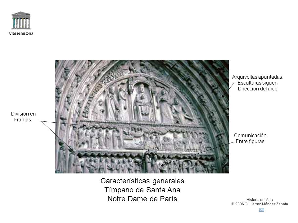 Claseshistoria Historia del Arte © 2006 Guillermo Méndez Zapata Características generales. Tímpano de Santa Ana. Notre Dame de París. División en Fran