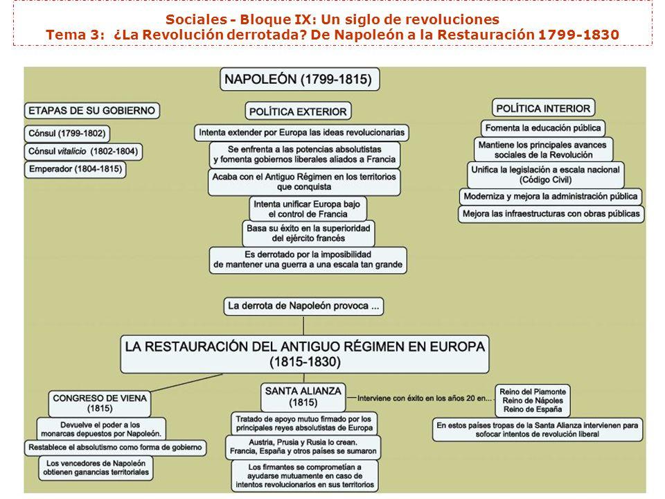 Sociales - Bloque IX: Un siglo de revoluciones Tema 3: ¿La Revolución derrotada? De Napoleón a la Restauración 1799-1830