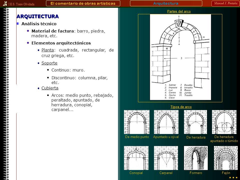 I.E.S. Torre Olvidada Manuel J. PestañaARQUITECTURA Análisis técnico Material de factura: barro, piedra, madera, etc. Elementos arquitectónicos Planta
