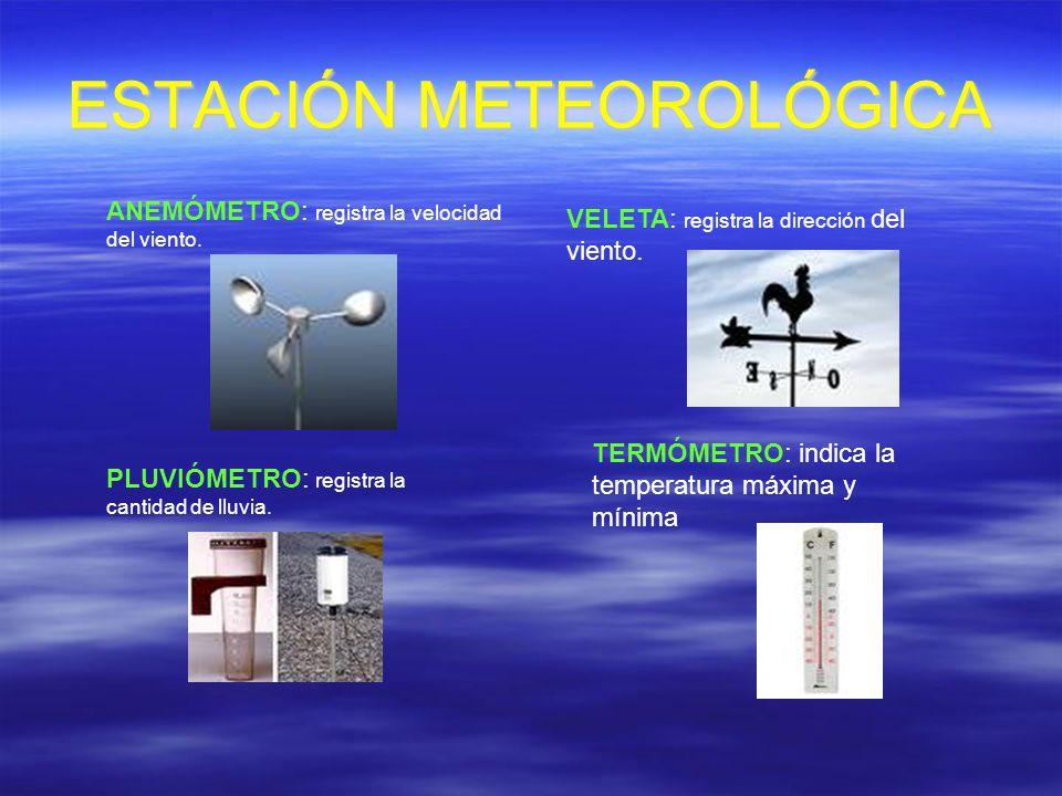 ESTACIÓN METEOROLÓGICA ANEMÓMETRO: registra la velocidad del viento. VELETA: registra la dirección del viento. PLUVIÓMETRO: registra la cantidad de ll
