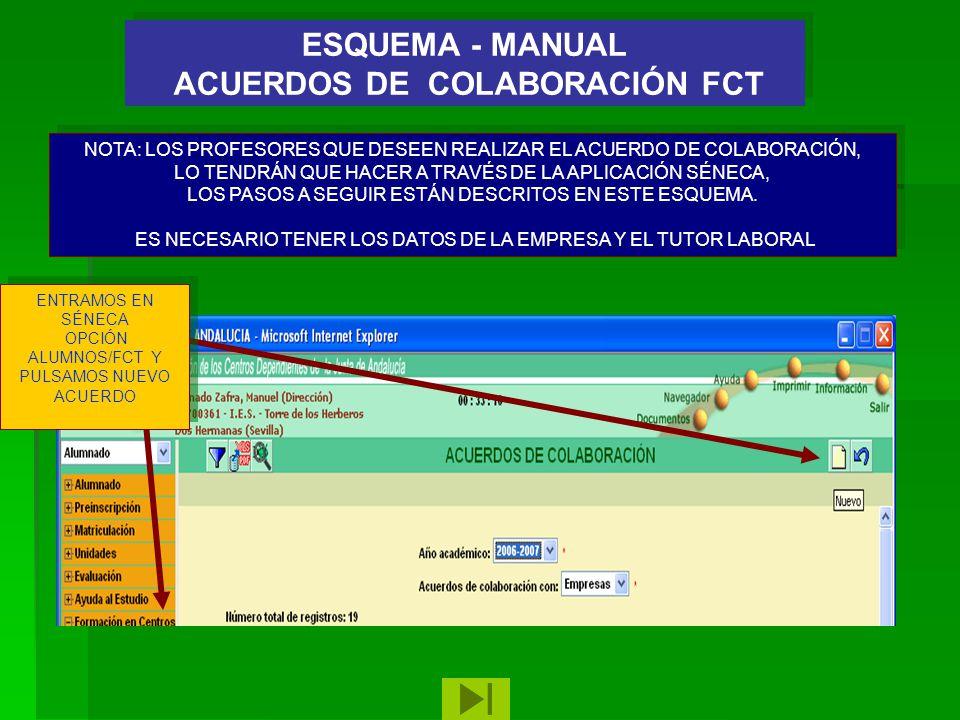 ESQUEMA - MANUAL ACUERDOS DE COLABORACIÓN FCT ESQUEMA - MANUAL ACUERDOS DE COLABORACIÓN FCT ENTRAMOS EN SÉNECA OPCIÓN ALUMNOS/FCT Y PULSAMOS NUEVO ACU