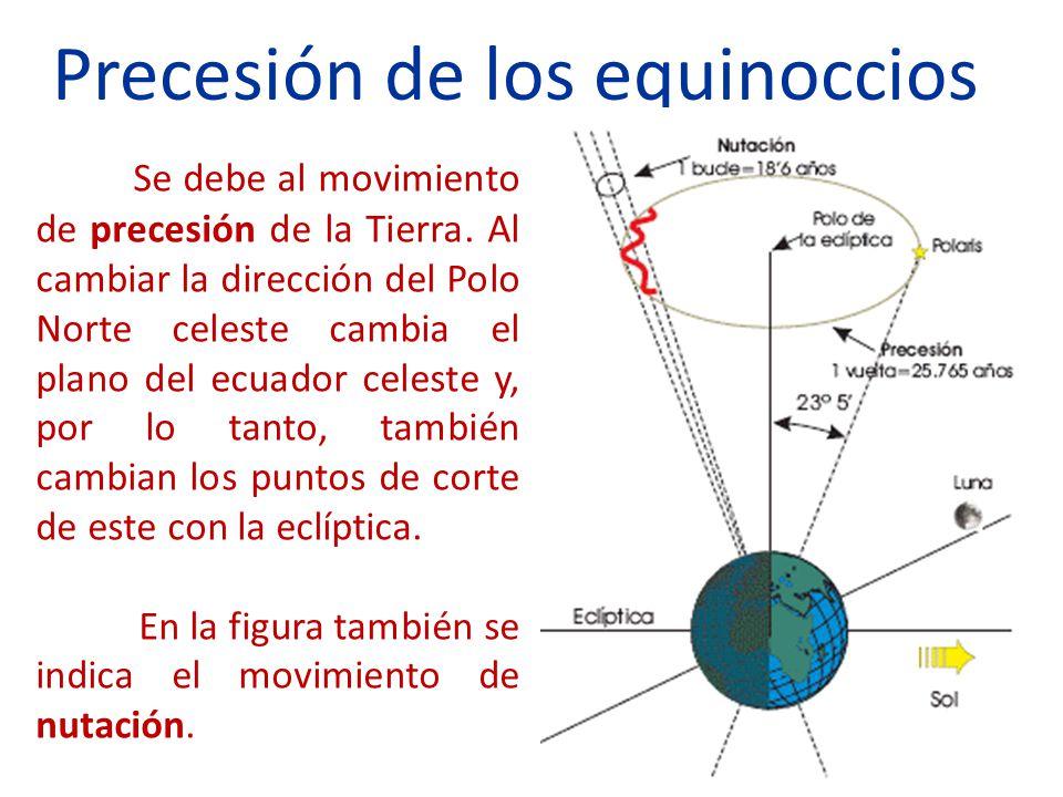 Precesión de los equinoccios Se debe al movimiento de precesión de la Tierra. Al cambiar la dirección del Polo Norte celeste cambia el plano del ecuad