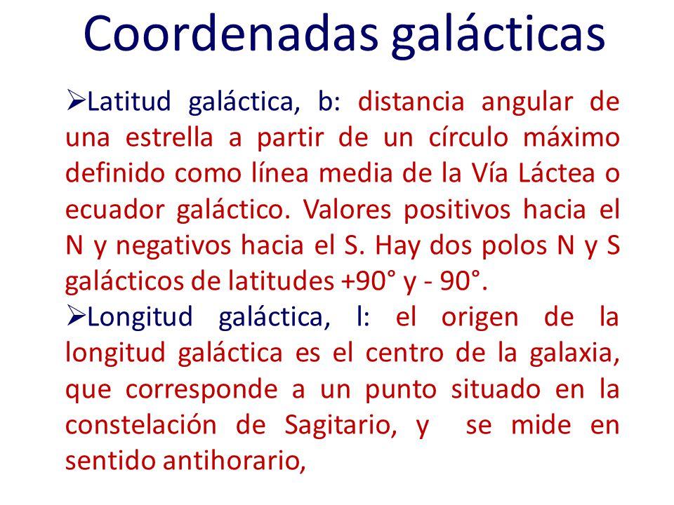 Coordenadas galácticas Latitud galáctica, b: distancia angular de una estrella a partir de un círculo máximo definido como línea media de la Vía Lácte