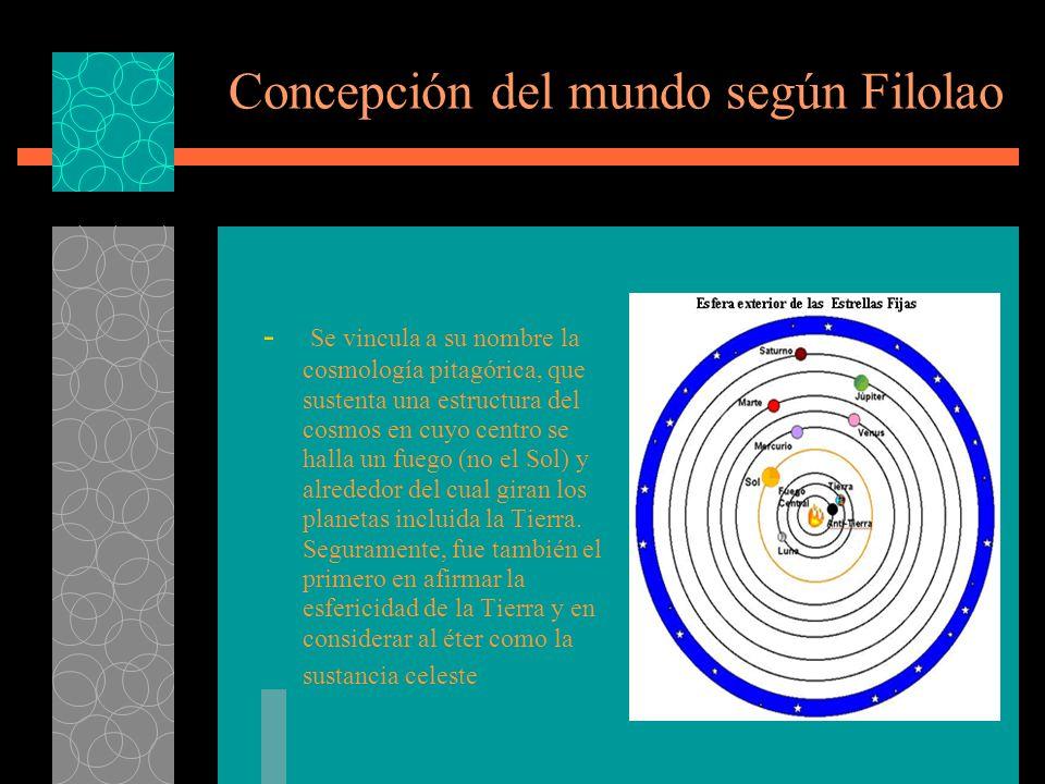 Filolao Filolao de Crotona h. 470 –385.a.c h..) fue un matemático y filósofo griego pitagórico y presocrático. Consideró que toda la materia está comp