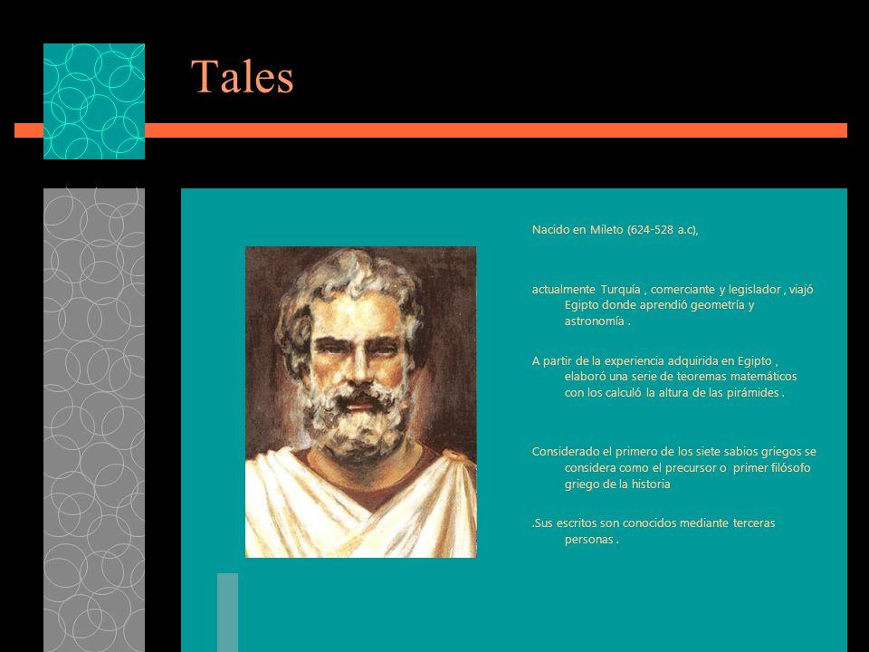 Cronología de filosofía presocrática 9º Democrito 8ºEmpedocles 7ºAnaxagoras 6º Parmenides5º Heráclito 4Pitágoras 3ºAnaximenes 2º Anaximandro 1ºTales F